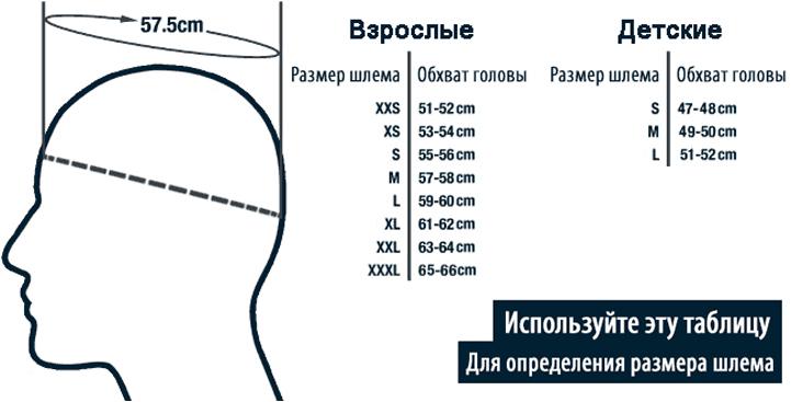 Окружность лица новорожденного для вязания 41